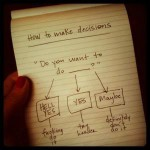 """Decision Making: What you """"Should"""" Do"""